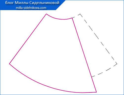 33yubka-kolokol-vykroyka