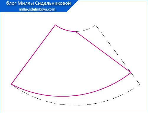 36yubka-kolokol-vykroyka