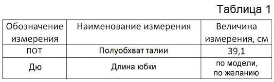 3yubka-kolokol-vykroyka