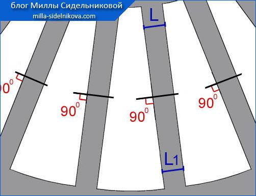 41yubka-kolokol-vykroyka