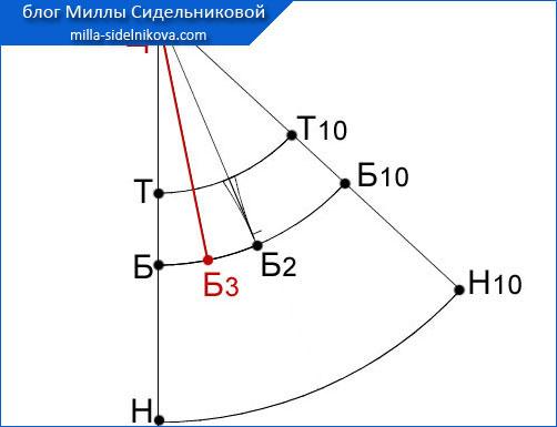43 yubka-klyosh-vykroyka