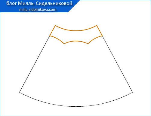 50yubka-kolokol-vykroyka