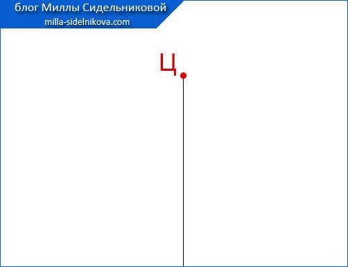 5yubka-kolokol-vykroyka
