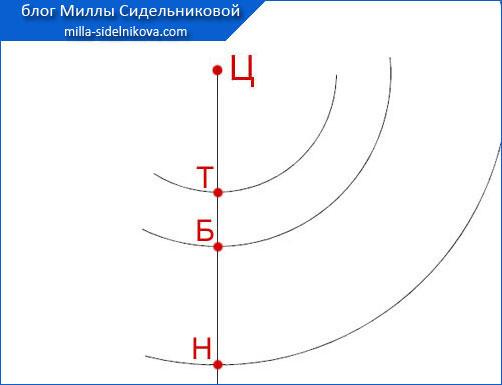7 yubka-klyosh-vykroyka