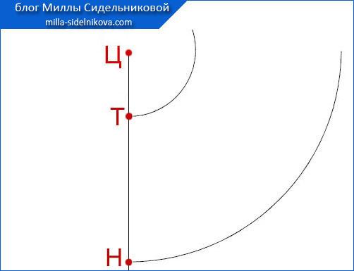 7yubka-kolokol-vykroyka