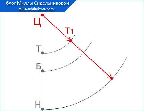 9 yubka-klyosh-vykroyka