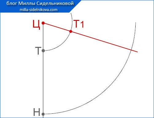 9yubka-kolokol-vykroyka