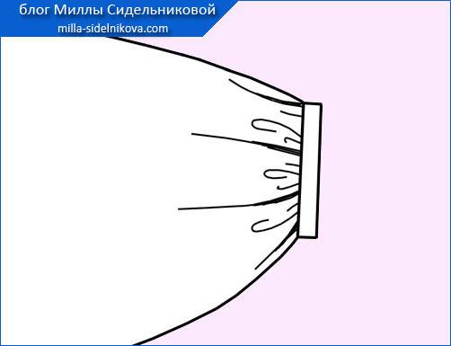 16 vidy-manzhet-na-rukavah