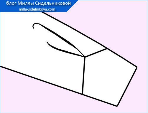 3 vidy-manzhet-na-rukavah