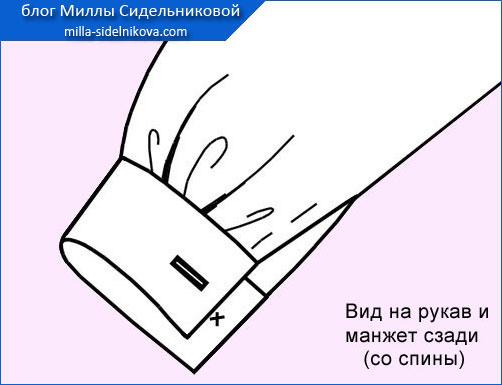 4 vidy-manzhet-na-rukavah
