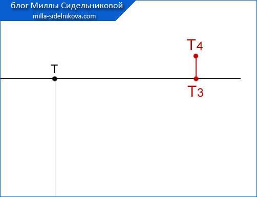14 osnova-zhenskih-bryuk