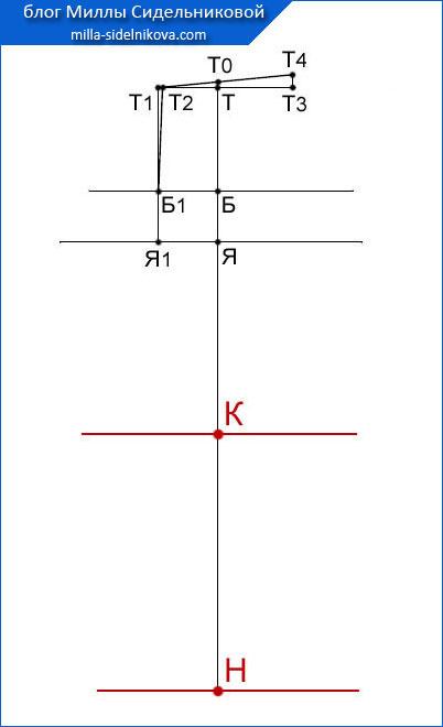 19 osnova-zhenskih-bryuk
