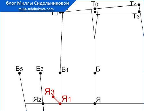 34 osnova-zhenskih-bryuk