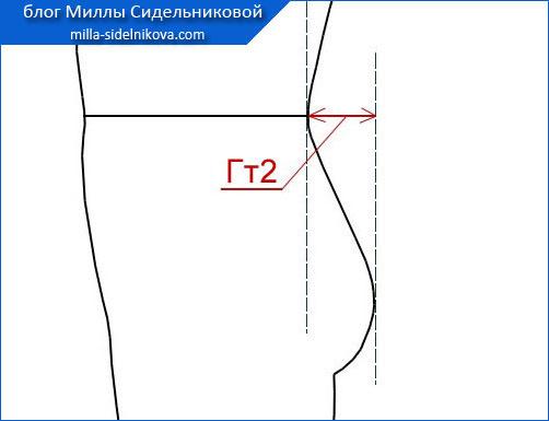 4 osnova-zhenskih-bryuk