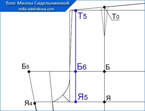 43 osnova-zhenskih-bryuk