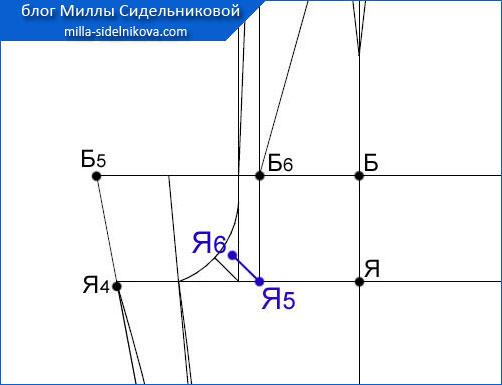 46 osnova-zhenskih-bryuk