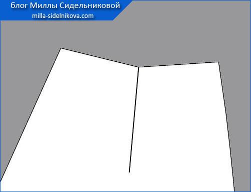 68 osnova-zhenskih-bryuk