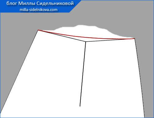 70 osnova-zhenskih-bryuk