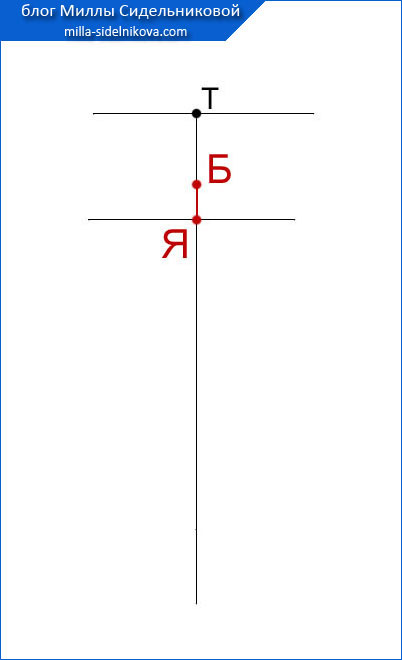 8 osnova-zhenskih-bryuk