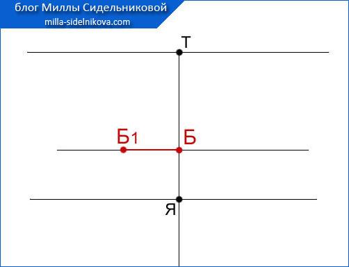 9 osnova-zhenskih-bryuk