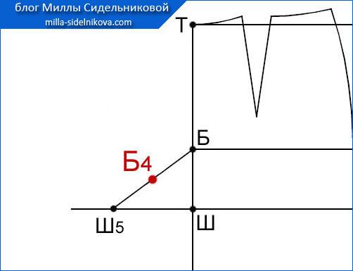 12 yubka-bryuki-vykroyka