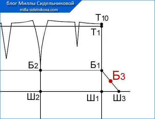 18 yubka-bryuki-vykroyka