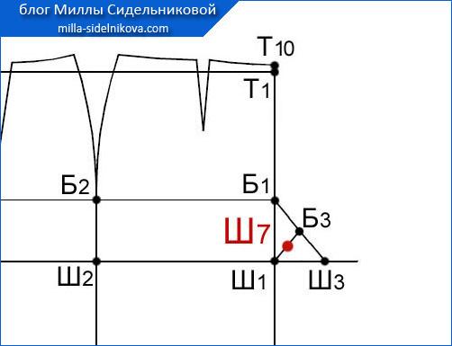 19 yubka-bryuki-vykroyka