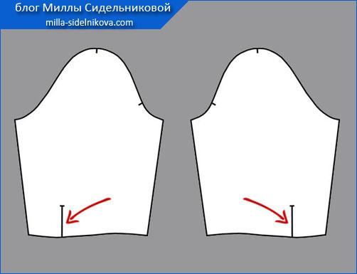 1 planka-razreza-rukava