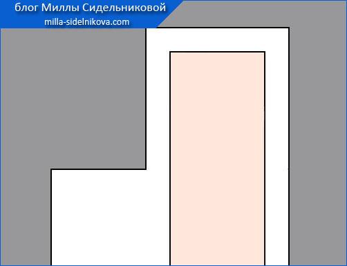 6 planka-razreza-rukava