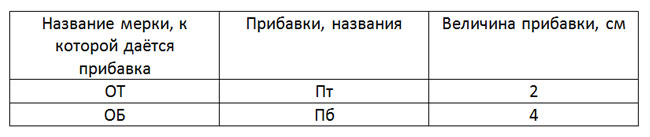 4yubka-iz-klinev