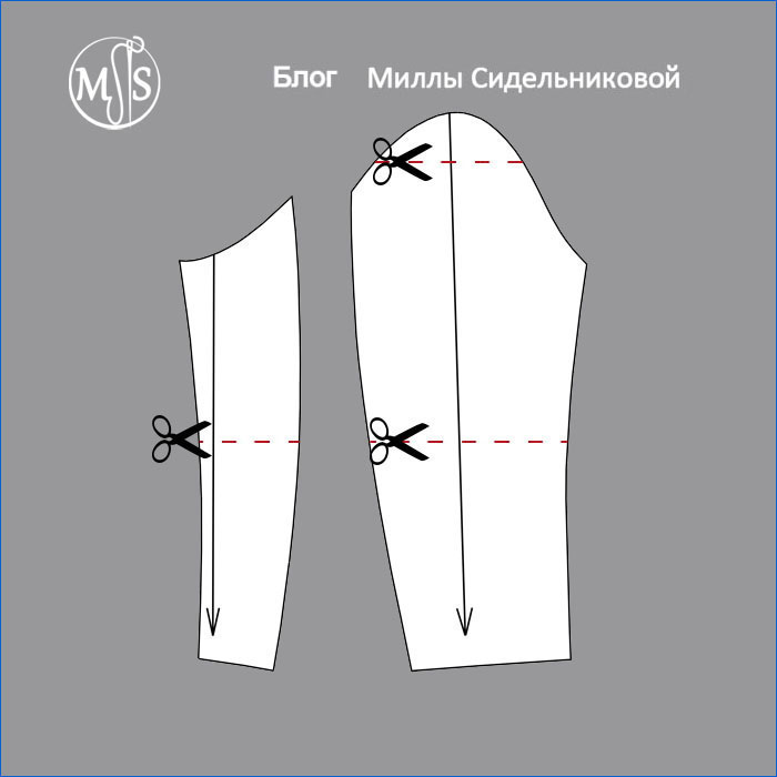 https://www.milla-sidelnikova.com/wp-content/uploads/2021/05/10-kak-podognat-vykroyku.jpg