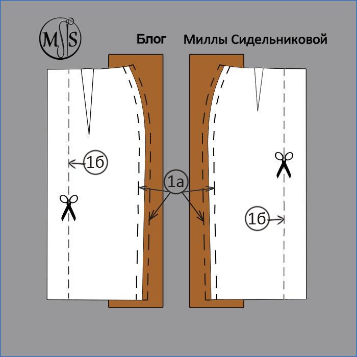 https://www.milla-sidelnikova.com/wp-content/uploads/2021/05/19-kak-podognat-vykroyku.jpg