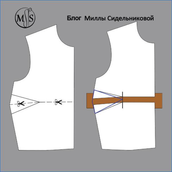 https://www.milla-sidelnikova.com/wp-content/uploads/2021/05/2-kak-podognat-vykroyku-v-oblasti-grudi.jpg