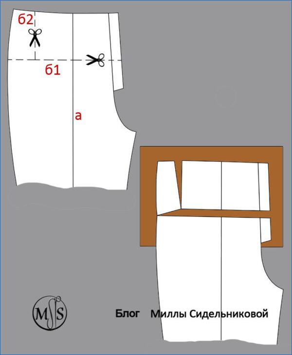 https://www.milla-sidelnikova.com/wp-content/uploads/2021/05/2-kak-podognat-vykroyku-vypuklyy-zhivot.jpg