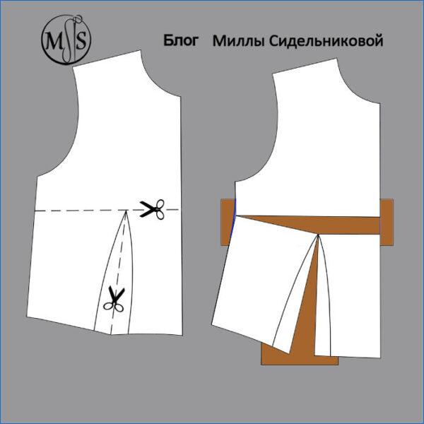 https://www.milla-sidelnikova.com/wp-content/uploads/2021/05/3-kak-podognat-vykroyku-v-oblasti-grudi.jpg