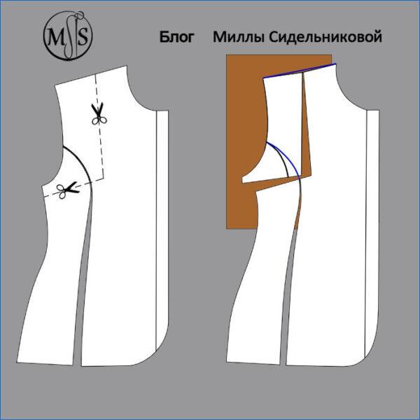 https://www.milla-sidelnikova.com/wp-content/uploads/2021/05/4-kak-podognat-vykroyku-v-oblasti-grudi.jpg