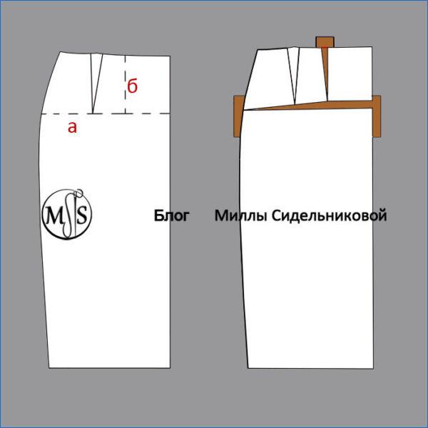 https://www.milla-sidelnikova.com/wp-content/uploads/2021/05/4-kak-podognat-vykroyku-vypuklyy-zhivot.jpg