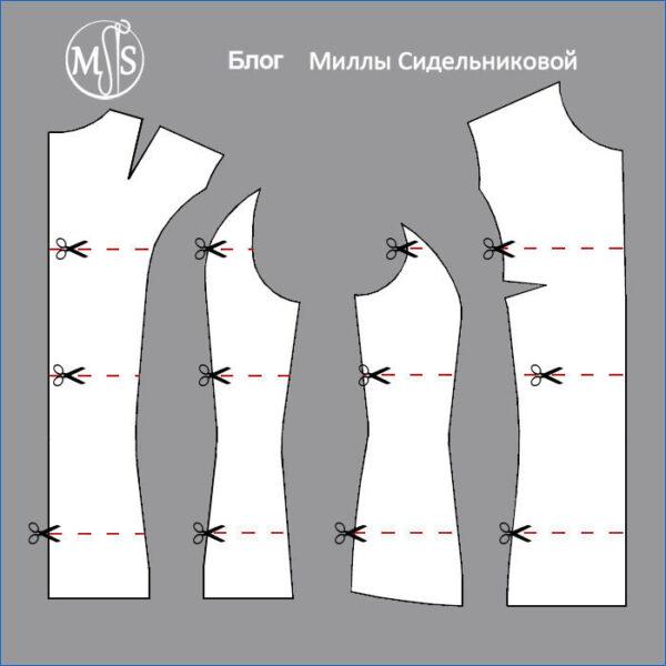 https://www.milla-sidelnikova.com/wp-content/uploads/2021/05/5-kak-podognat-vykroyku.jpg