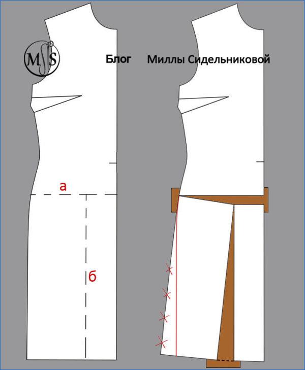 https://www.milla-sidelnikova.com/wp-content/uploads/2021/05/5-kak-podognat-vykroyku-vypuklyy-zhivot.jpg