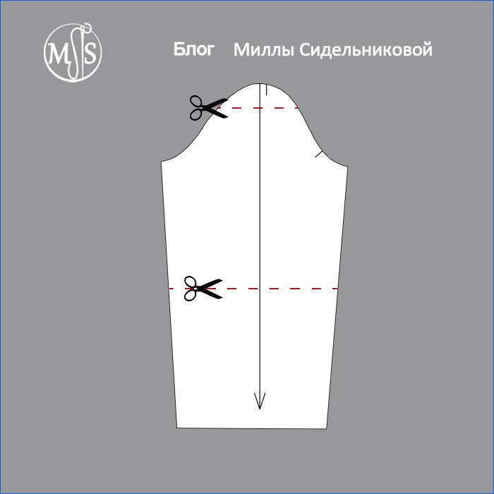 https://www.milla-sidelnikova.com/wp-content/uploads/2021/05/6-kak-podognat-vykroyku.jpg