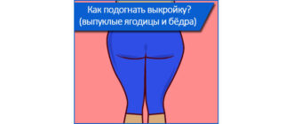 https://www.milla-sidelnikova.com/wp-content/uploads/2021/06/0-miniatyura-vypuklye-yagoditsy-korrektirovka-vykroyk.jpg