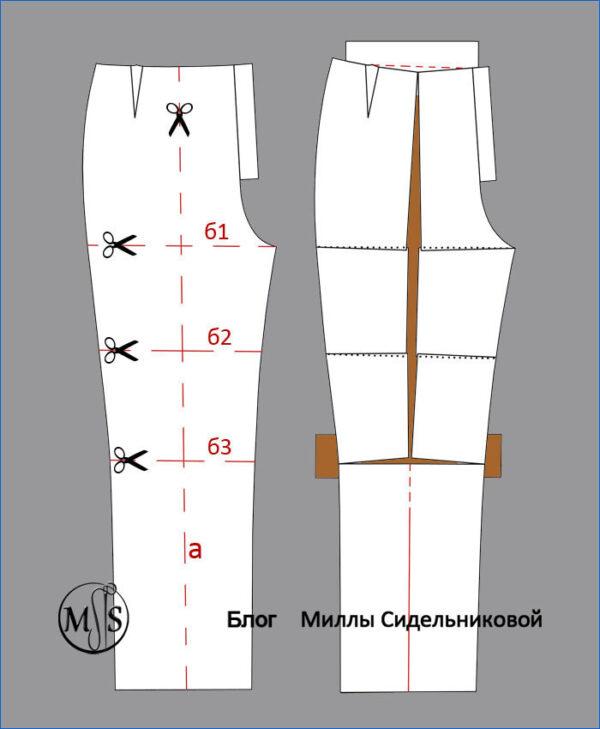 https://www.milla-sidelnikova.com/wp-content/uploads/2021/06/1-vypuklye-yagoditsy-korrektirovka-vykroyki.jpg