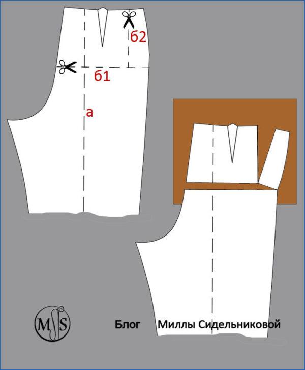 https://www.milla-sidelnikova.com/wp-content/uploads/2021/06/2-vypuklye-yagoditsy-korrektirovka-vykroyk.jpg