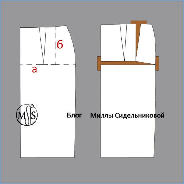 https://www.milla-sidelnikova.com/wp-content/uploads/2021/06/3-vypuklye-yagoditsy-korrektirovka-vykroyk.jpg