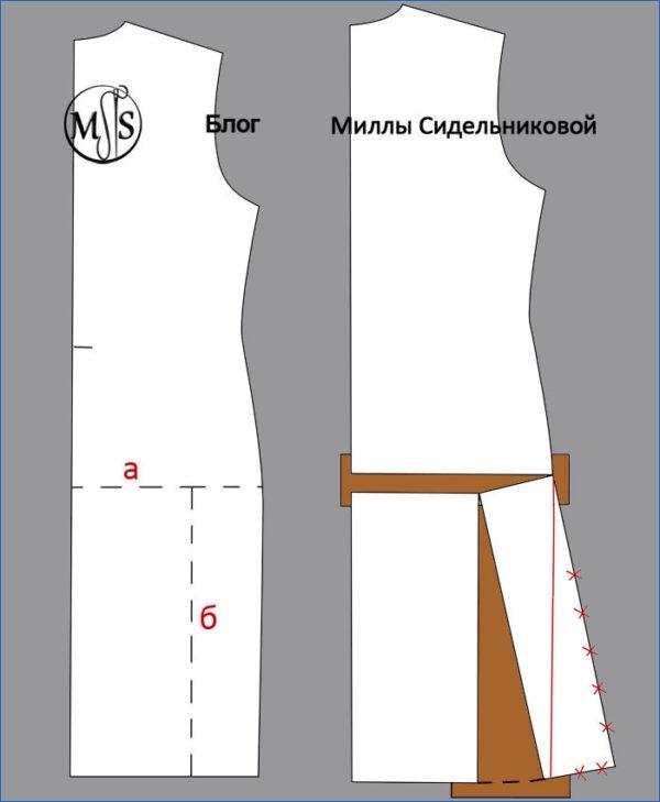 https://www.milla-sidelnikova.com/wp-content/uploads/2021/06/4-vypuklye-yagoditsy-korrektirovka-vykroyk.jpg