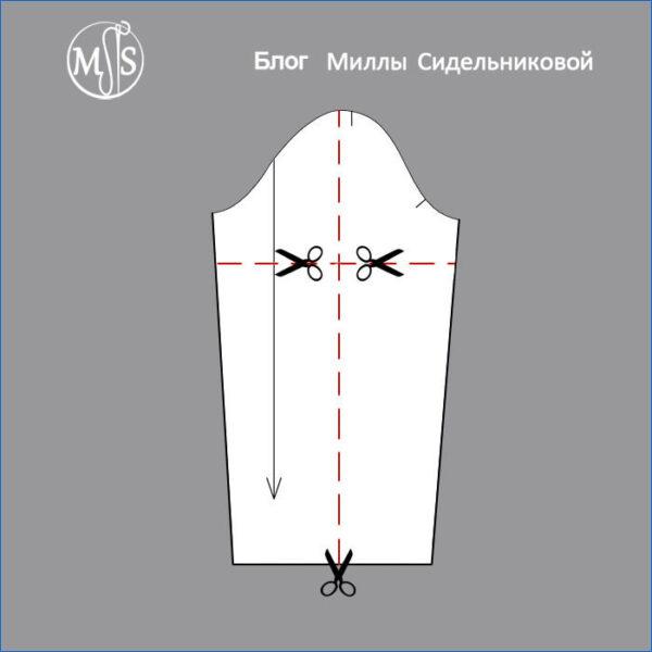 https://www.milla-sidelnikova.com/wp-content/uploads/2021/07/17-kak-podognat-vykroyku-gorlovina-plecho-ruka-spina-vorotnik.jpg