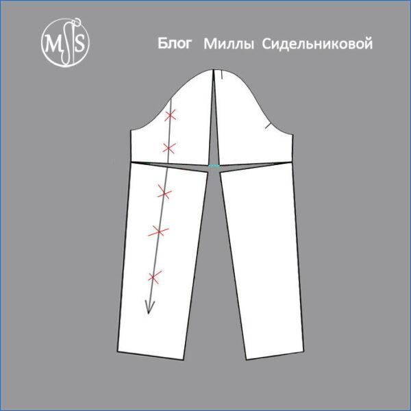 https://www.milla-sidelnikova.com/wp-content/uploads/2021/07/18-kak-podognat-vykroyku-gorlovina-plecho-ruka-spina-vorotnik.jpg