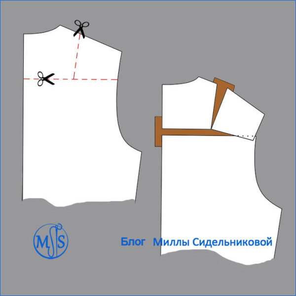 https://www.milla-sidelnikova.com/wp-content/uploads/2021/07/24-kak-podognat-vykroyku-gorlovina-plecho-ruka-spina-vorotnik.jpg