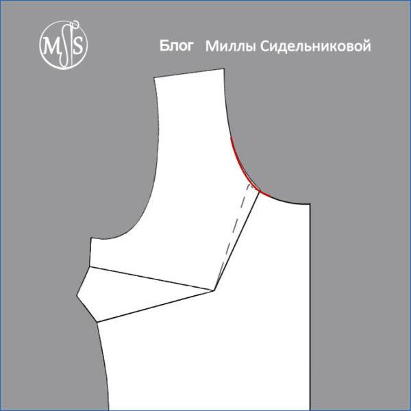 https://www.milla-sidelnikova.com/wp-content/uploads/2021/07/3-kak-podognat-vykroyku-gorlovina-plecho-ruka-spina-vorotnik.jpg