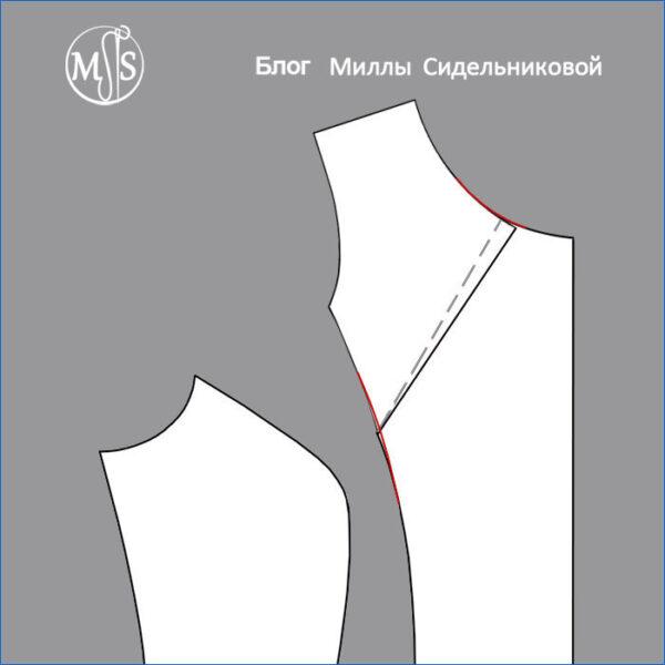 https://www.milla-sidelnikova.com/wp-content/uploads/2021/07/6-kak-podognat-vykroyku-gorlovina-plecho-ruka-spina-vorotnik.jpg